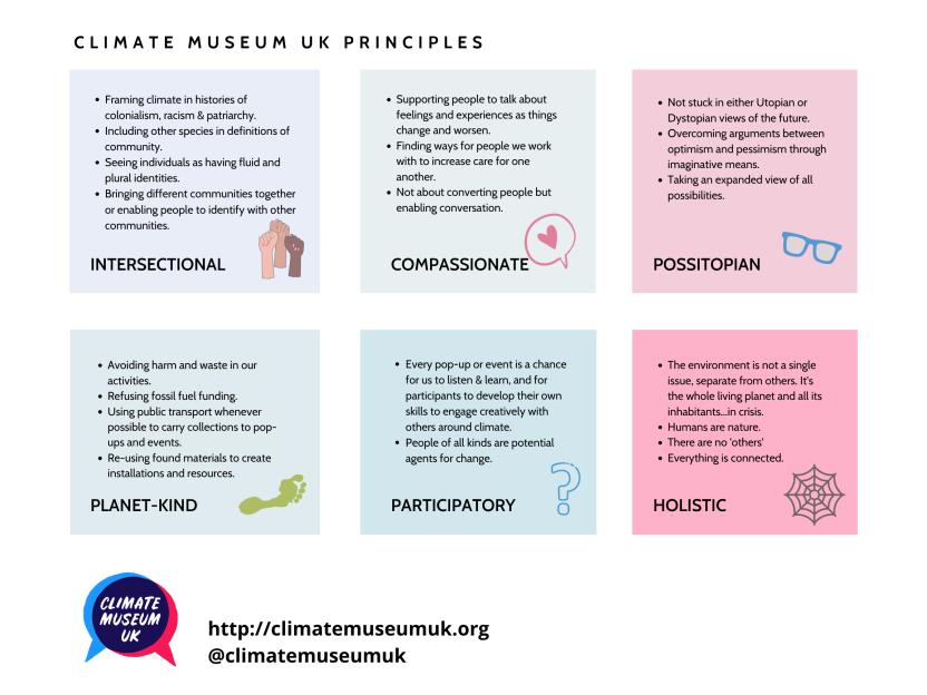 Copy of CMUK PRINCIPLES
