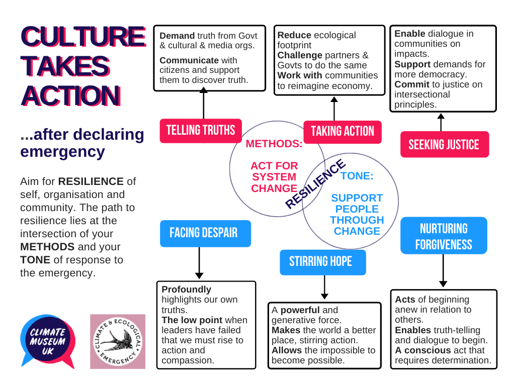 culture takes action