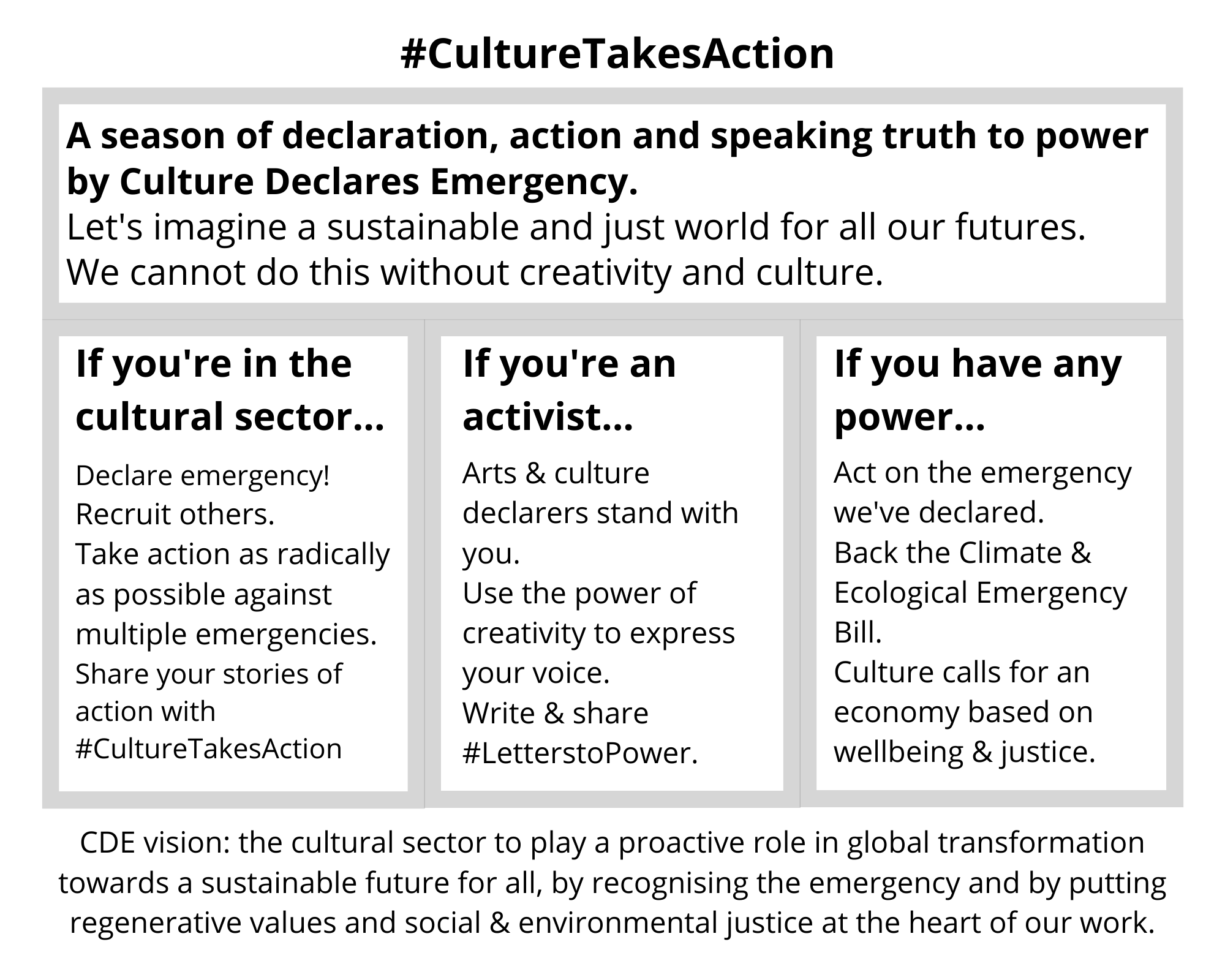 Message mosaic for #CultureTakesAction (1)